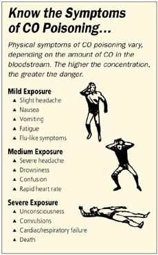 Know the Symptoms of Carbon Monoxide Poisoning